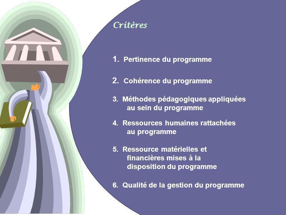 20 Critères 1. Pertinence du programme 2. Cohérence du programme 3.