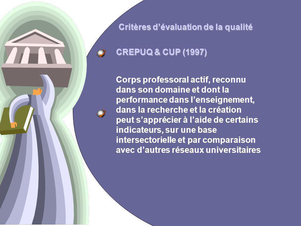 5 Critères dévaluation de la qualité CREPUQ & CUP (1997) Corps professoral actif, reconnu dans son domaine et dont la performance dans lenseignement, dans la recherche et la création peut sapprécier à laide de certains indicateurs, sur une base intersectorielle et par comparaison avec dautres réseaux universitaires