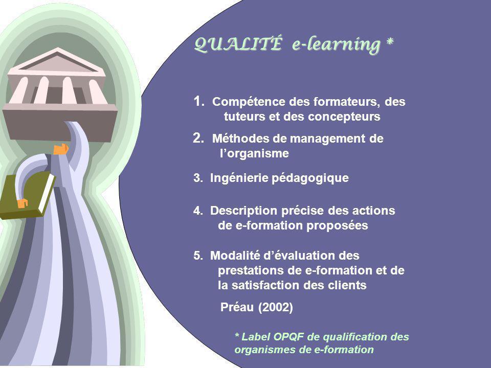 6 QUALITÉ e-learning * 1. Compétence des formateurs, des tuteurs et des concepteurs 2.