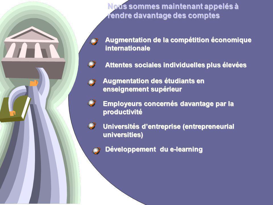 7 Nous sommes maintenant appelés à rendre davantage des comptes Augmentation de la compétition économique internationale Attentes sociales individuelles plus élevées Augmentation des étudiants en enseignement supérieur Employeurs concernés davantage par la productivité Universités dentreprise (entrepreneurial universities) Développement du e-learning