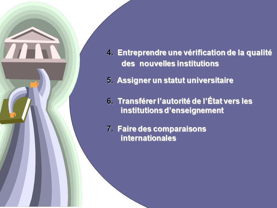 9 4. Entreprendre une vérification de la qualité des nouvelles institutions des nouvelles institutions 5. Assigner un statut universitaire 6. Transfér