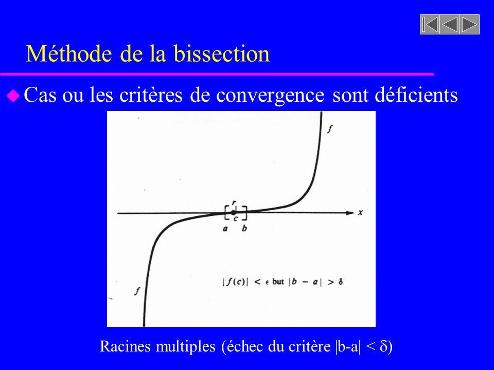 Méthode de la bissection u Cas ou les critères de convergence sont déficients Racines multiples (échec du critère |b-a| < )