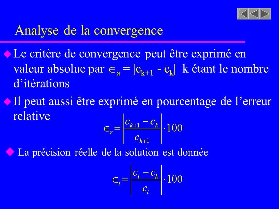 Analyse de la convergence u Le critère de convergence peut être exprimé en valeur absolue par a = c k+1 - c k k étant le nombre ditérations u Il peut