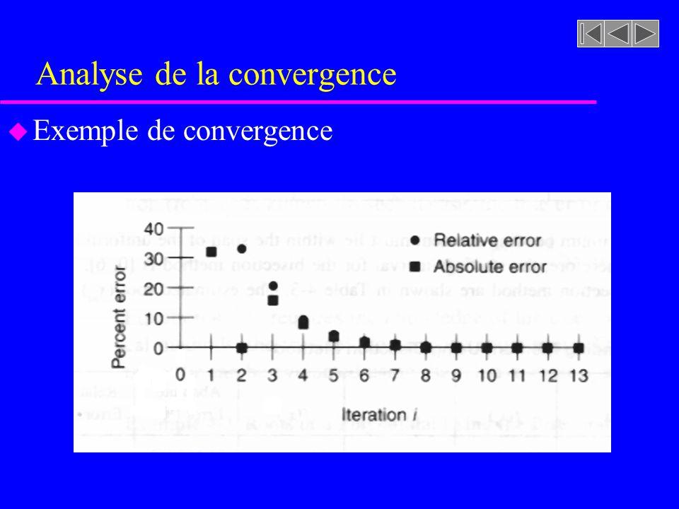 Analyse de la convergence u Exemple de convergence