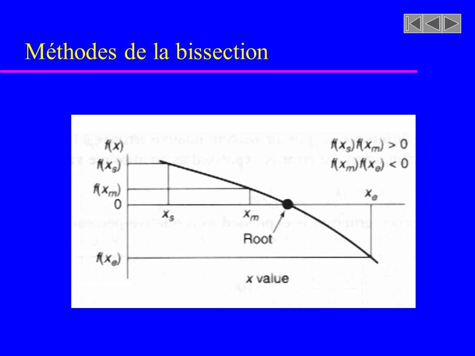 u La méthode de la bissection converge si une racine se trouve dans un intervalle donné et trouve une seule racine si le nombre de racines dans un inter- valle est impair