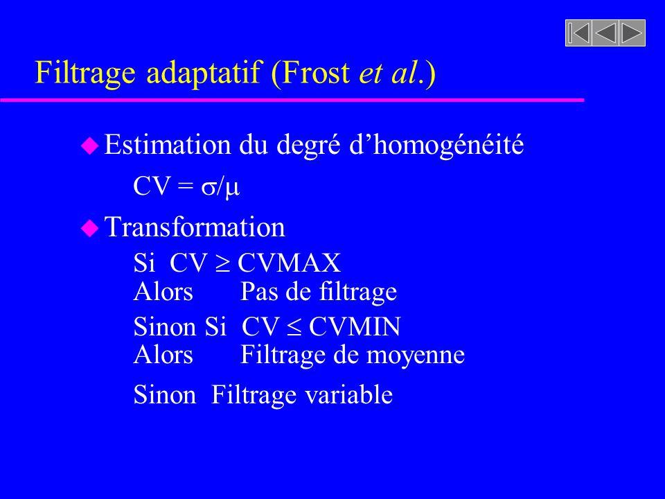 Filtrage adaptatif (Frost et al.) u Estimation du degré dhomogénéité CV = / u Transformation Si CV CVMAX Alors Pas de filtrage Sinon Si CV CVMIN Alors Filtrage de moyenne Sinon Filtrage variable