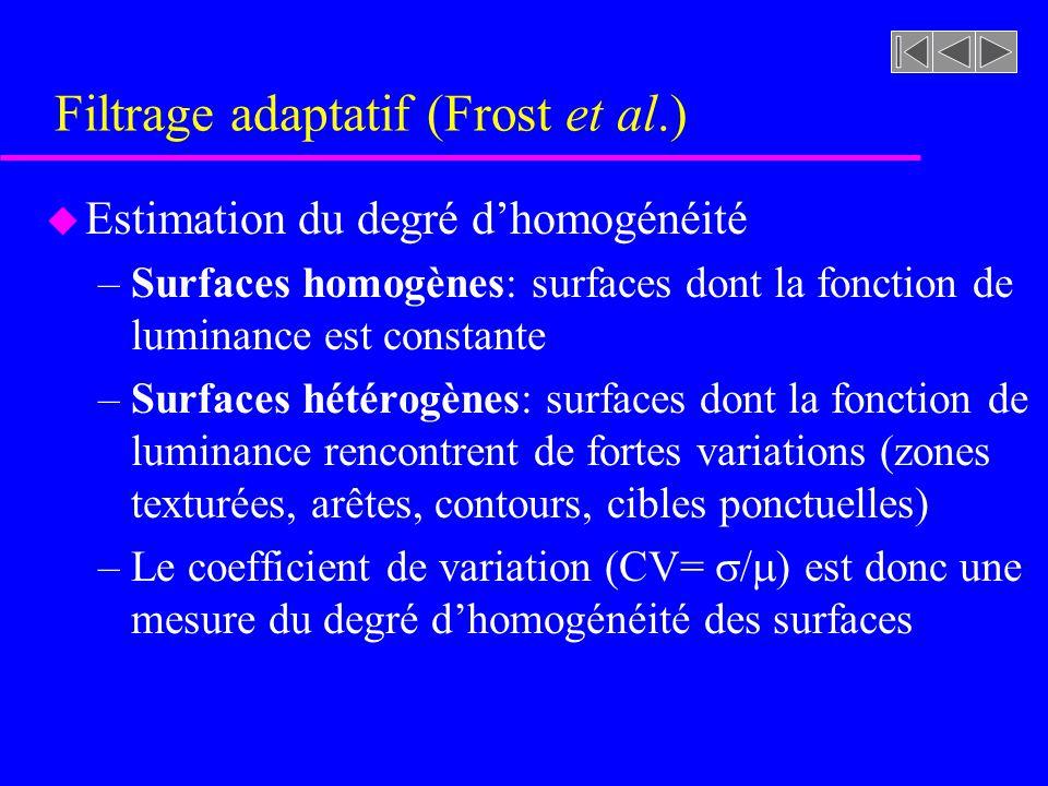 Filtrage adaptatif (Frost et al.) u Estimation du degré dhomogénéité CV = / u Transformation Si CV CVMAX Alors Pas de filtrage Sinon Si CV CVMIN Alors