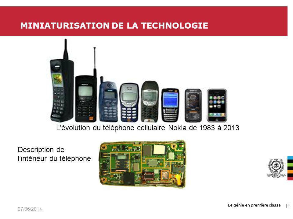 Le génie en première classe MINIATURISATION DE LA TECHNOLOGIE 07/06/2014 11 Lévolution du téléphone cellulaire Nokia de 1983 à 2013 Description de lintérieur du téléphone