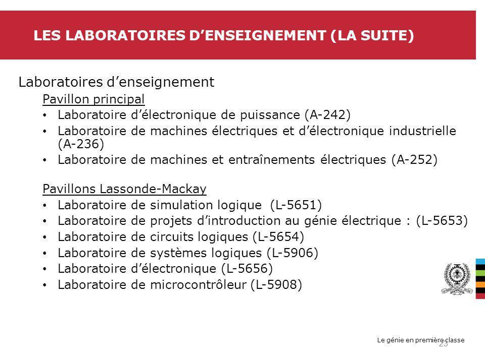 Le génie en première classe LES LABORATOIRES DENSEIGNEMENT (LA SUITE) Laboratoires denseignement Pavillon principal Laboratoire délectronique de puissance (A-242) Laboratoire de machines électriques et délectronique industrielle (A-236) Laboratoire de machines et entraînements électriques (A-252) Pavillons Lassonde-Mackay Laboratoire de simulation logique (L-5651) Laboratoire de projets dintroduction au génie électrique : (L-5653) Laboratoire de circuits logiques (L-5654) Laboratoire de systèmes logiques (L-5906) Laboratoire délectronique (L-5656) Laboratoire de microcontrôleur (L-5908) 23
