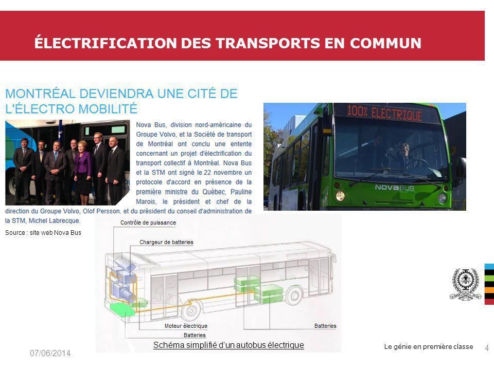 Le génie en première classe ÉLECTRIFICATION DES TRANSPORTS EN COMMUN 07/06/2014 4 Schéma simplifié dun autobus électrique Source : site web Nova Bus