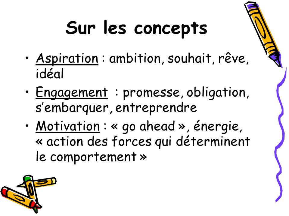 Évolution des concepts «moteurs» 1.Abandon 2.Interruption des études / Départ institutionnel 3.Rétention 4.Accès au diplôme 5.Réussite 6....