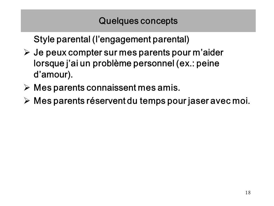18 Quelques concepts Style parental (lengagement parental) Je peux compter sur mes parents pour maider lorsque jai un problème personnel (ex.: peine d