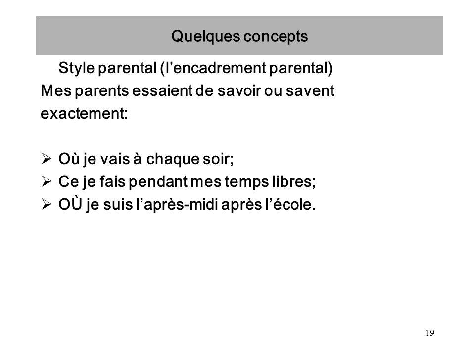 19 Quelques concepts Style parental (lencadrement parental) Mes parents essaient de savoir ou savent exactement: Où je vais à chaque soir; Ce je fais