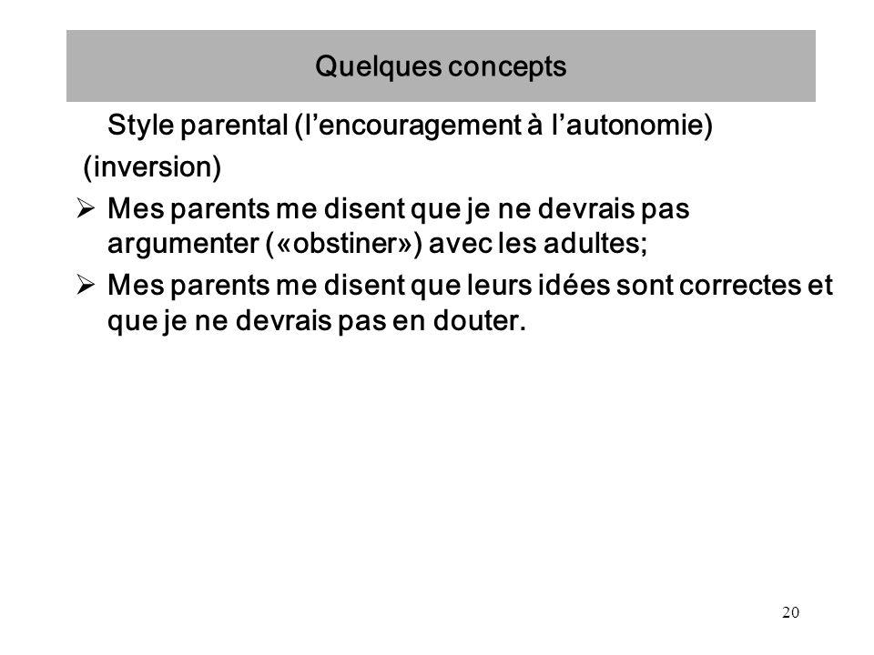 20 Quelques concepts Style parental (lencouragement à lautonomie) (inversion) Mes parents me disent que je ne devrais pas argumenter («obstiner») avec