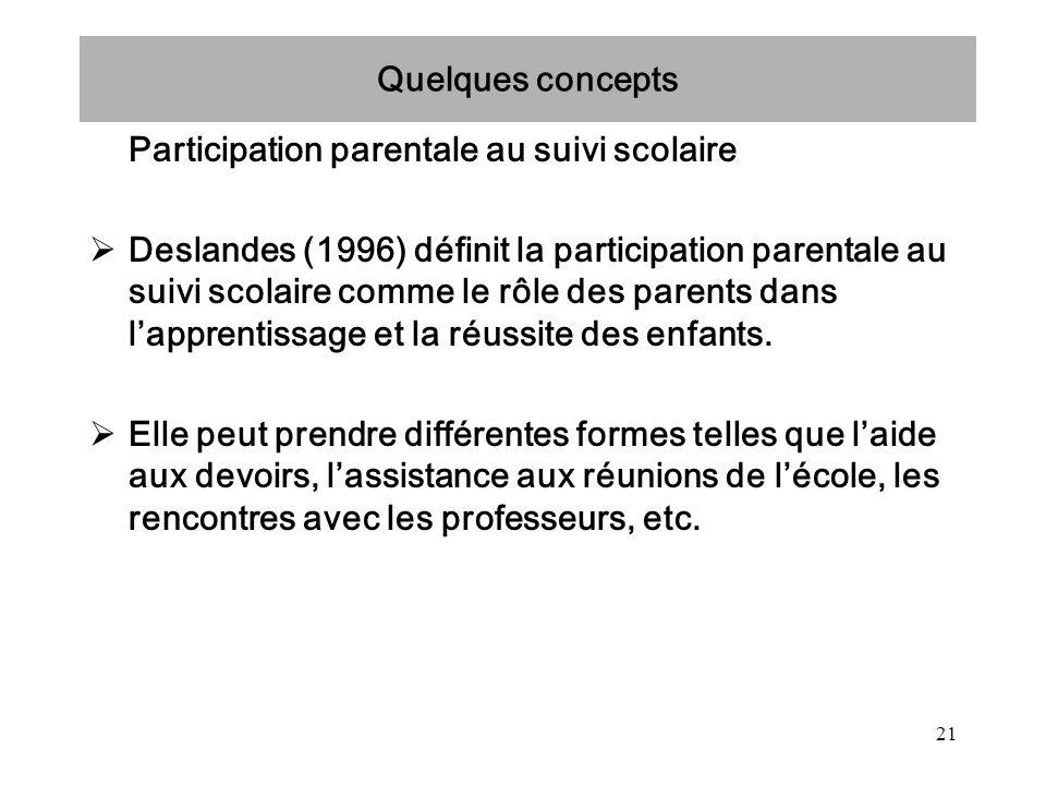 21 Quelques concepts Participation parentale au suivi scolaire Deslandes (1996) définit la participation parentale au suivi scolaire comme le rôle des