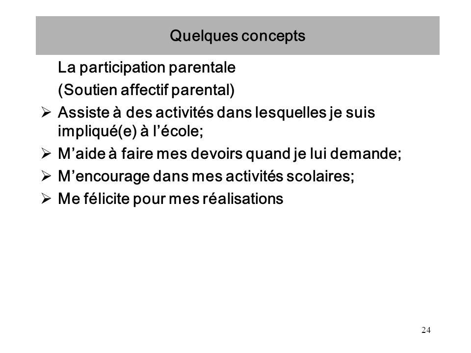 24 Quelques concepts La participation parentale (Soutien affectif parental) Assiste à des activités dans lesquelles je suis impliqué(e) à lécole; Maid