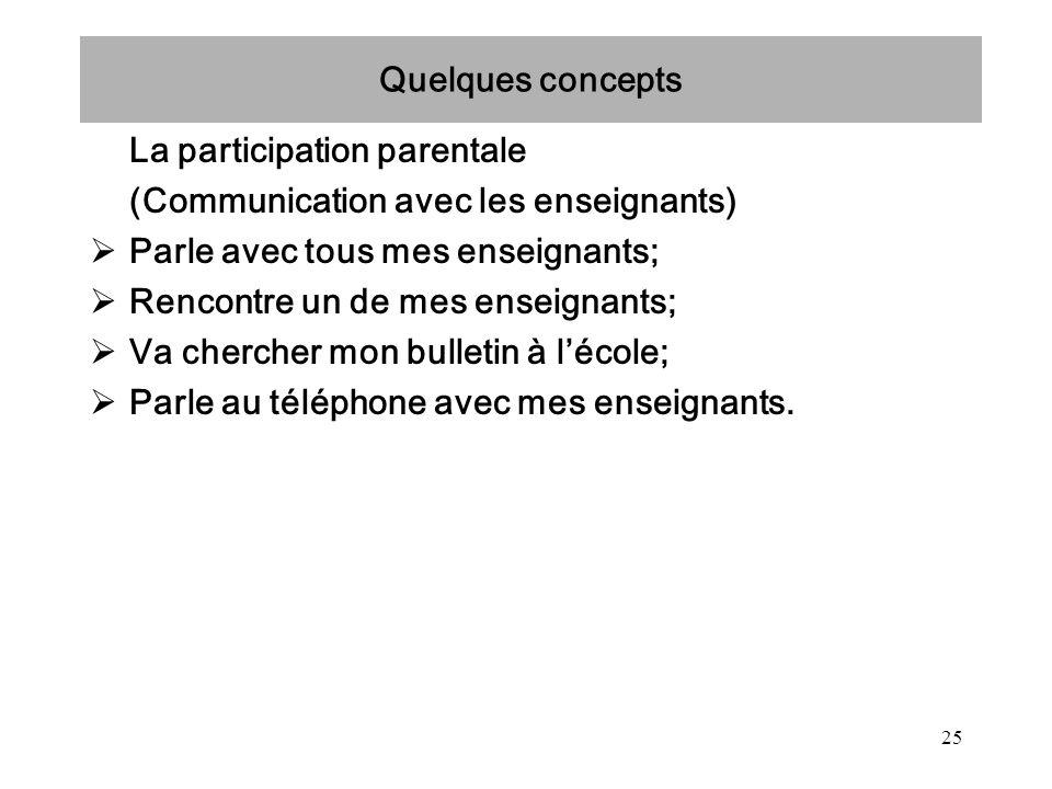 25 Quelques concepts La participation parentale (Communication avec les enseignants) Parle avec tous mes enseignants; Rencontre un de mes enseignants;
