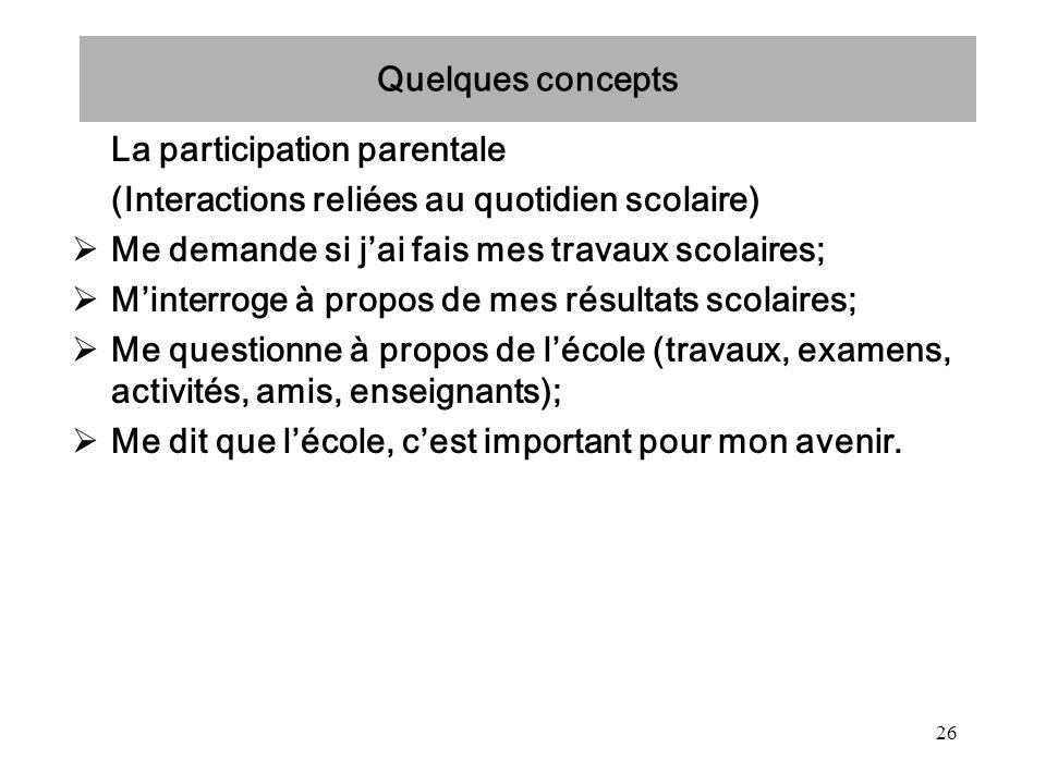 26 Quelques concepts La participation parentale (Interactions reliées au quotidien scolaire) Me demande si jai fais mes travaux scolaires; Minterroge