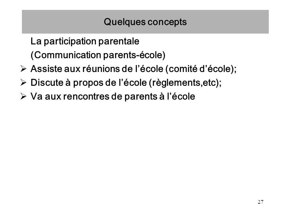 27 Quelques concepts La participation parentale (Communication parents-école) Assiste aux réunions de lécole (comité décole); Discute à propos de léco