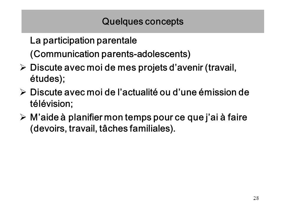 28 Quelques concepts La participation parentale (Communication parents-adolescents) Discute avec moi de mes projets davenir (travail, études); Discute