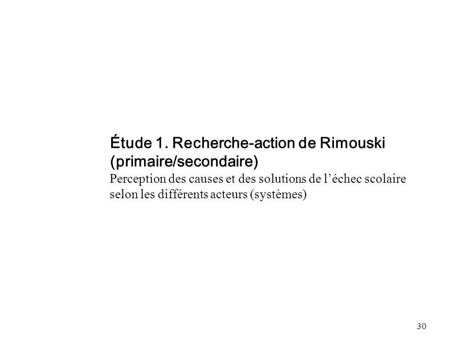 30 Étude 1. Recherche-action de Rimouski (primaire/secondaire) Perception des causes et des solutions de léchec scolaire selon les différents acteurs