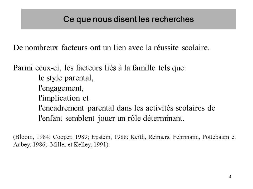 5 De nombreux travaux ont été réalisé sur la relation entre le style parental et la participation parentale au suivi scolaire et la réussite scolaire au secondaire (Deslandes, Royer, Turcotte, & Bertrand, 1997; Deslandes & Potvin, 1998; Deslandes & Royer, 1997; Dornbusch & Ritter, 1992; Grolnick & Ryan, 1989; Paulson, 1994; Steinberg et al., 1992 ; Stevenson & Baker, 1987).