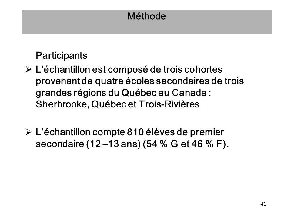 41 Méthode Participants L'échantillon est composé de trois cohortes provenant de quatre écoles secondaires de trois grandes régions du Québec au Canad