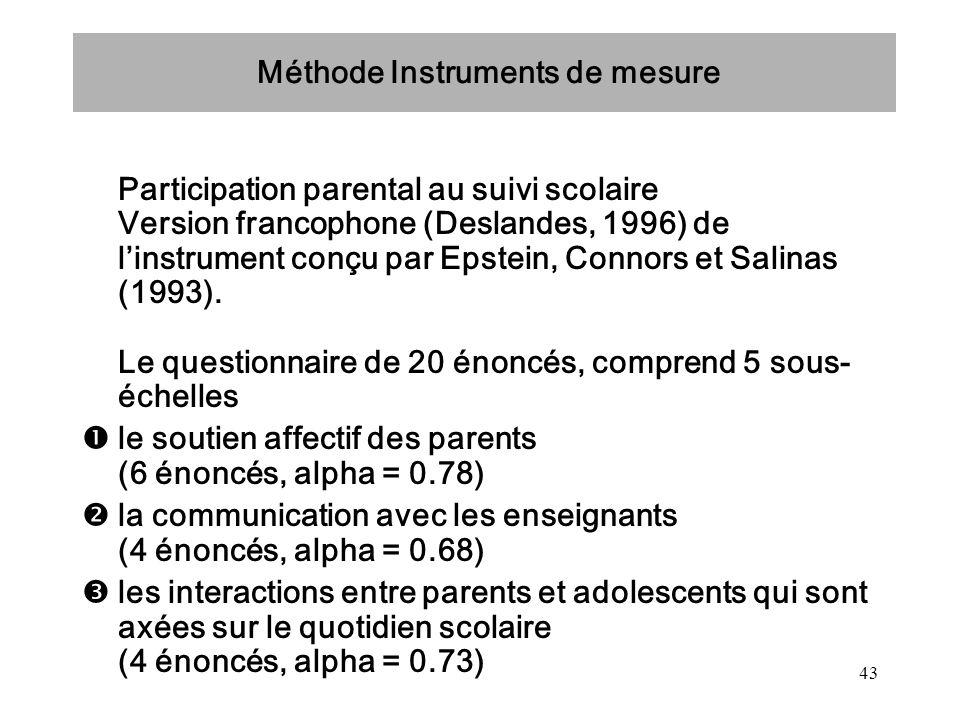 43 Méthode Instruments de mesure Participation parental au suivi scolaire Version francophone (Deslandes, 1996) de linstrument conçu par Epstein, Conn