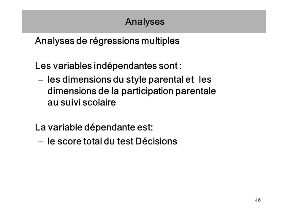 46 Analyses Analyses de régressions multiples Les variables indépendantes sont : –les dimensions du style parental et les dimensions de la participati