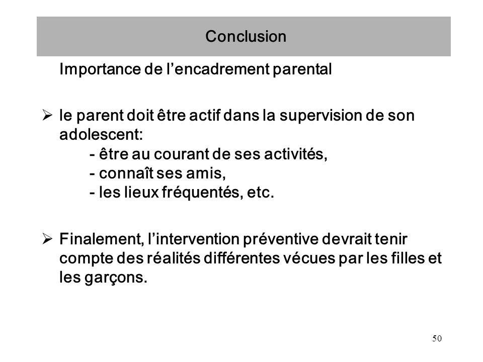 50 Conclusion Importance de lencadrement parental le parent doit être actif dans la supervision de son adolescent: - être au courant de ses activités,