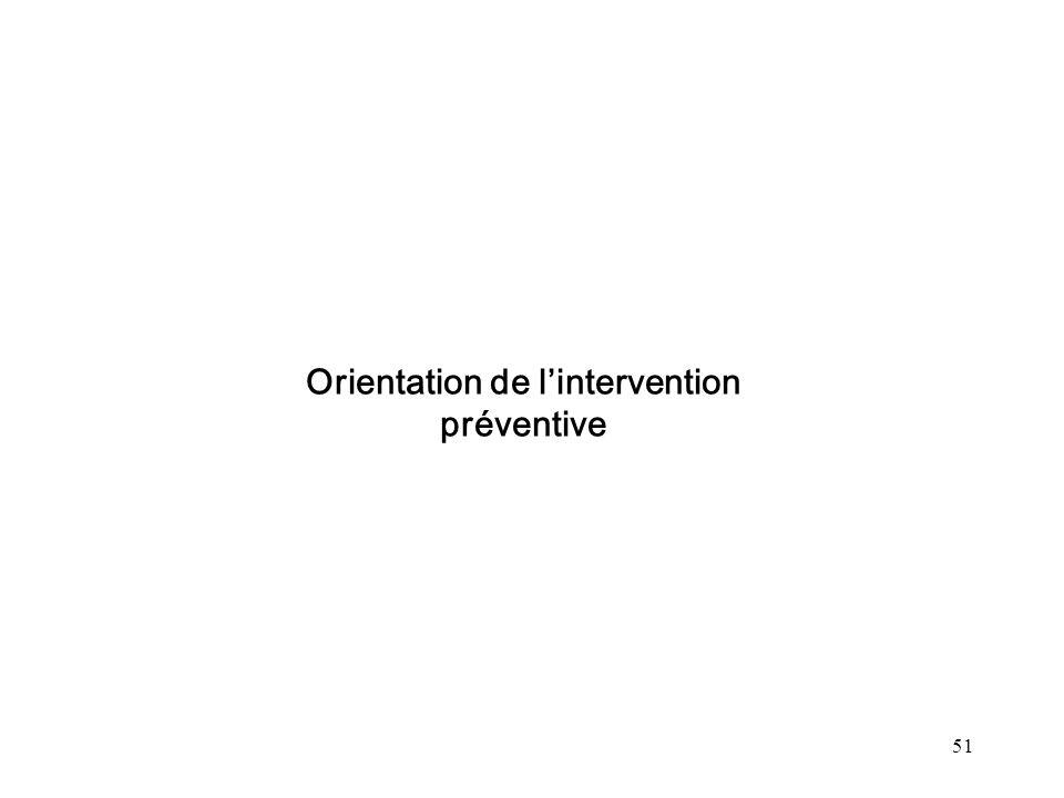 51 Orientation de lintervention préventive