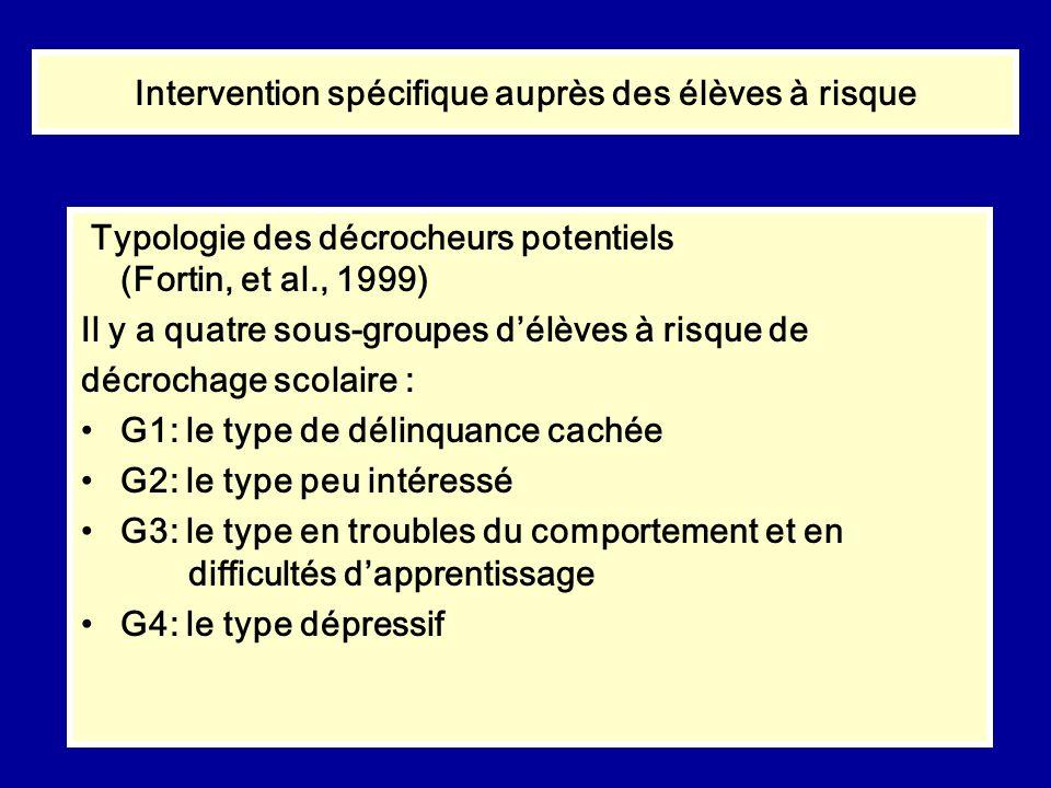 53 Typologie des décrocheurs potentiels (Fortin, et al., 1999) Il y a quatre sous-groupes délèves à risque de décrochage scolaire : G1: le type de dél