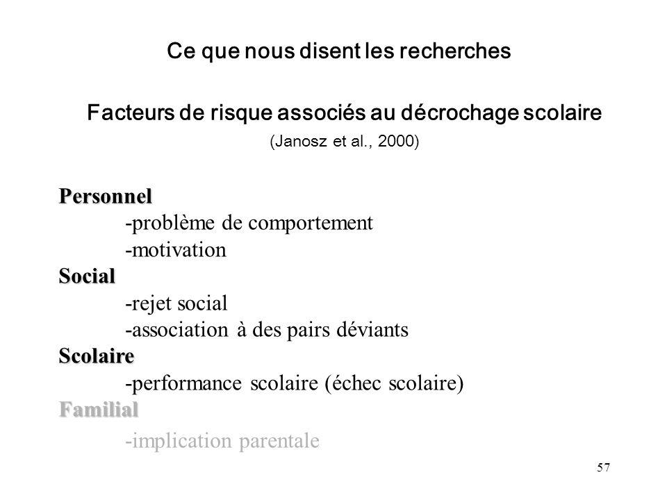 57 Facteurs de risque associés au décrochage scolaire (Janosz et al., 2000) Personnel -problème de comportement Social -motivation Social -rejet socia