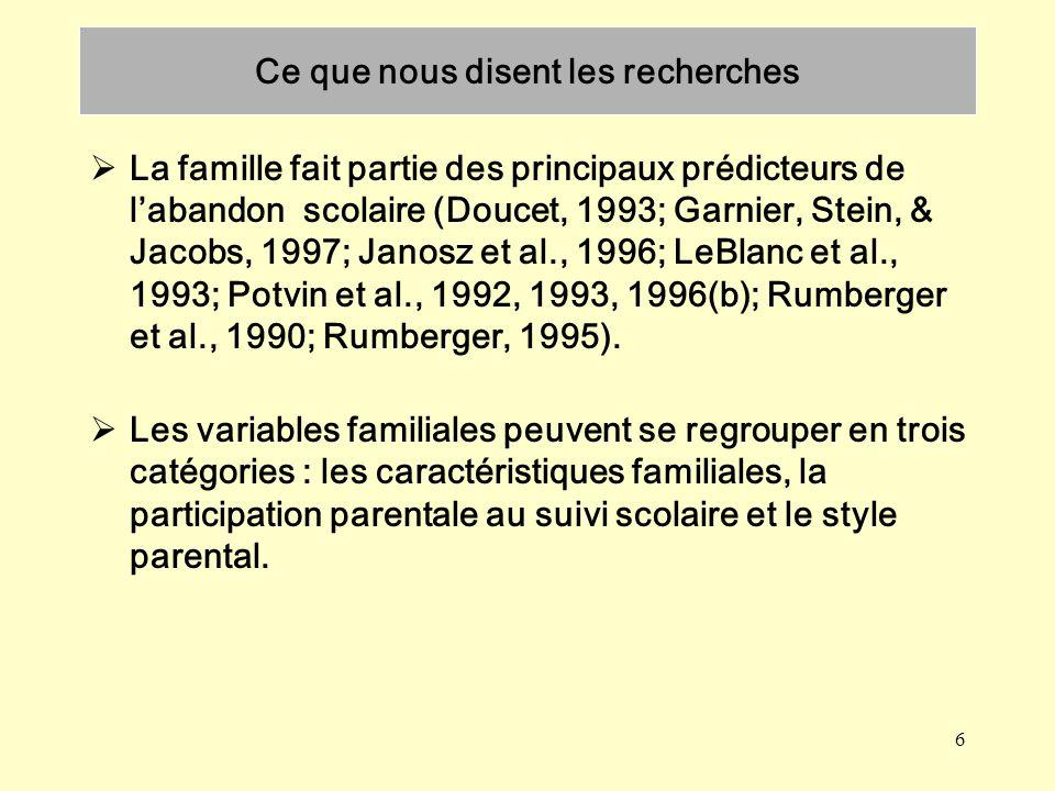 57 Facteurs de risque associés au décrochage scolaire (Janosz et al., 2000) Personnel -problème de comportement Social -motivation Social -rejet social Scolaire -association à des pairs déviants Scolaire -performance scolaire (échec scolaire)Familial -implication parentale Ce que nous disent les recherches