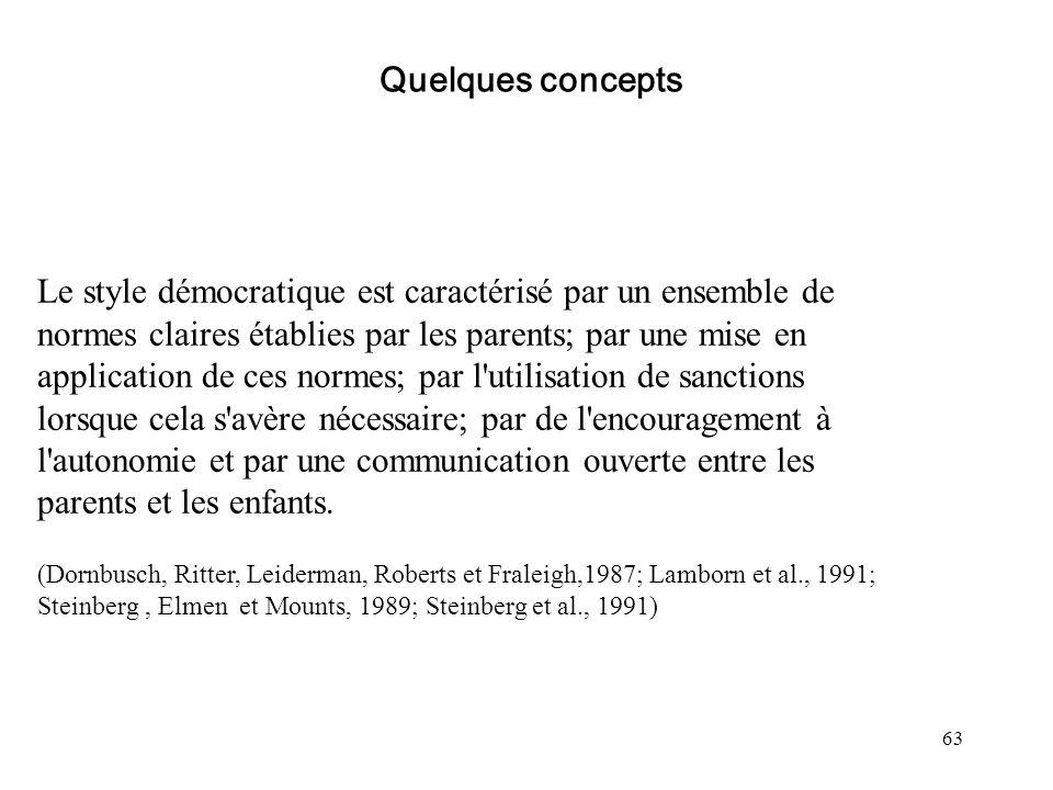 63 Le style démocratique est caractérisé par un ensemble de normes claires établies par les parents; par une mise en application de ces normes; par l'