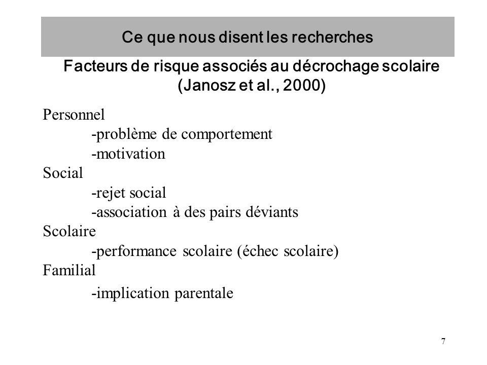 7 Facteurs de risque associés au décrochage scolaire (Janosz et al., 2000) Personnel -problème de comportement -motivation Social -rejet social -assoc