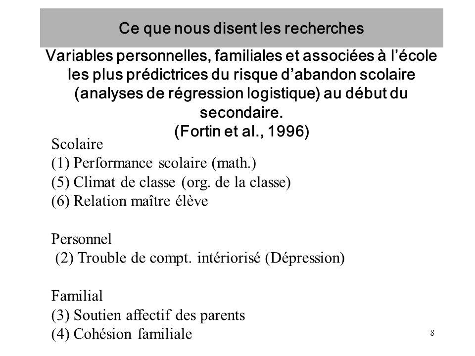 8 Scolaire (1) Performance scolaire (math.) (5) Climat de classe (org. de la classe) (6) Relation maître élève Personnel (2) Trouble de compt. intério
