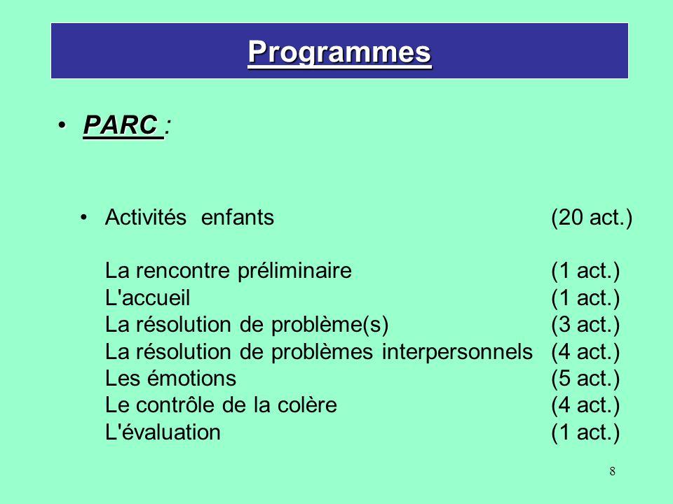 9 Programmes PARCPARC : Activités parents (12 act.) La compétence parentale (1 act.) Le développement des comportements (1 act.) La gestion des comportements (7 act.) La résolution de problèmes (1 act.) La résolution de conflits interpersonnels (1 act.) La révision (1 act.)