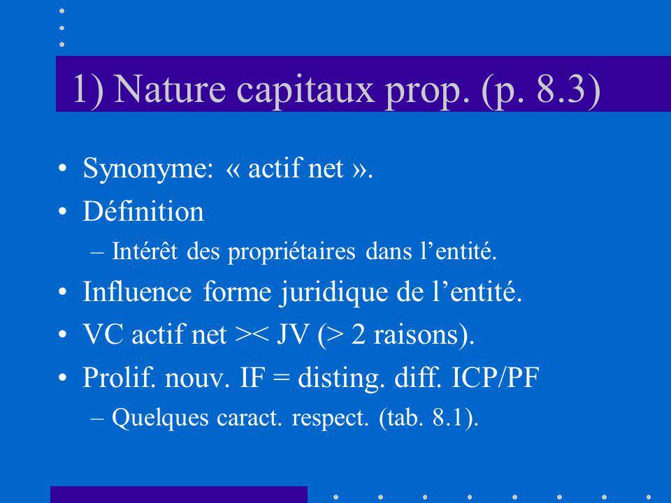 2) Ctb augmentations capital Introduction (p.8.4) –Class.