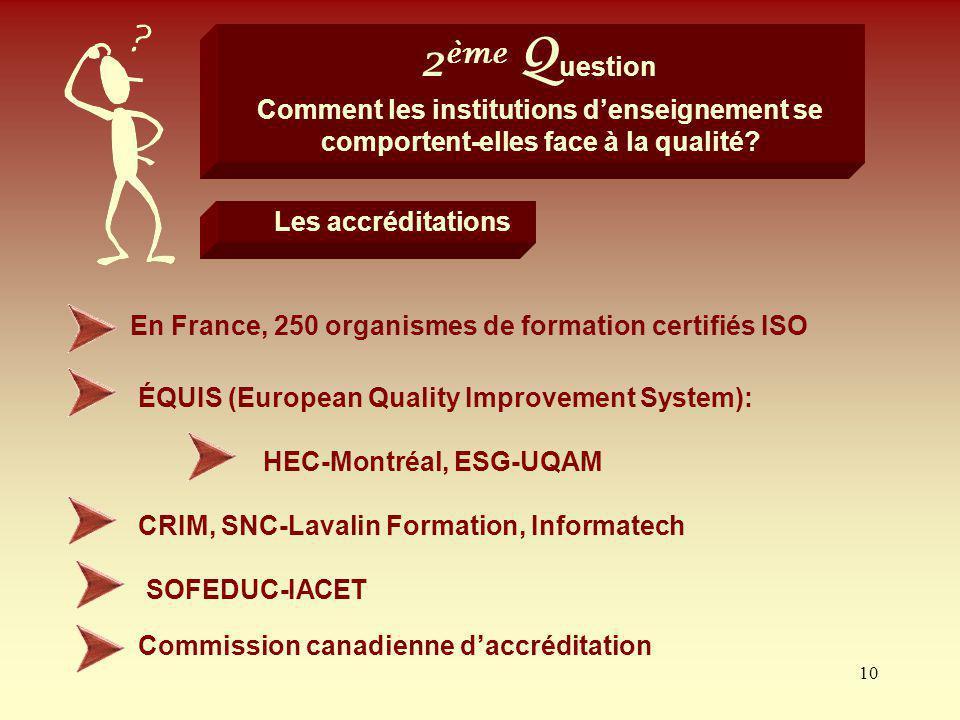 10 2 ème Q uestion Comment les institutions denseignement se comportent-elles face à la qualité? Les accréditations En France, 250 organismes de forma