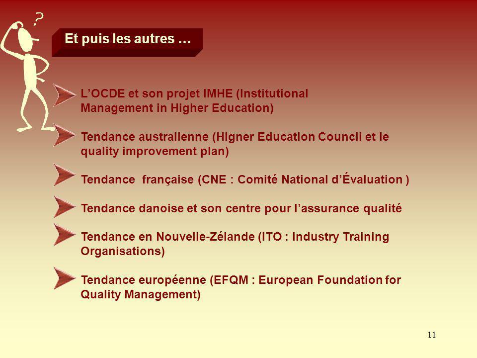 11 Et puis les autres … LOCDE et son projet IMHE (Institutional Management in Higher Education) Tendance australienne (Higner Education Council et le