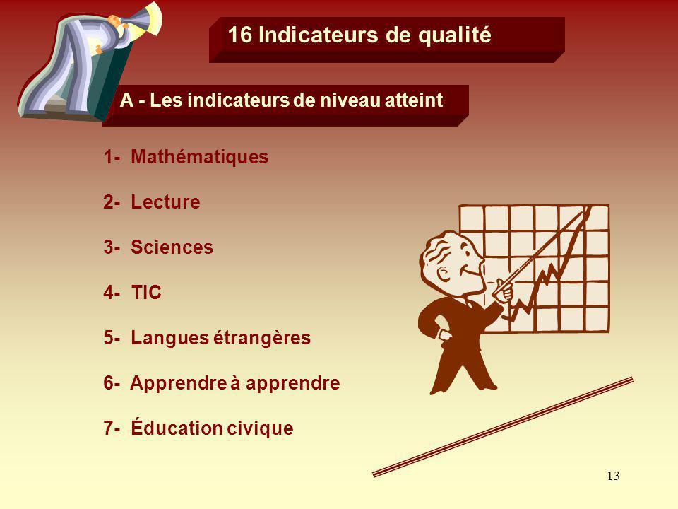 13 16 Indicateurs de qualité A - Les indicateurs de niveau atteint 1- Mathématiques 2- Lecture 3- Sciences 4- TIC 5- Langues étrangères 6- Apprendre à