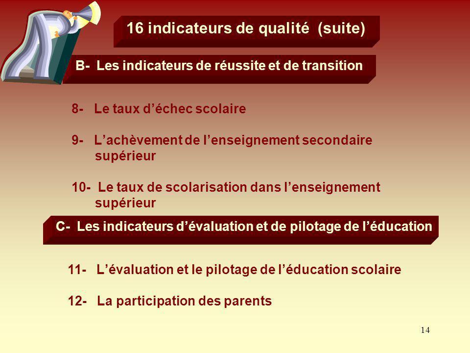 14 16 indicateurs de qualité (suite) B- Les indicateurs de réussite et de transition 8- Le taux déchec scolaire 9- Lachèvement de lenseignement second