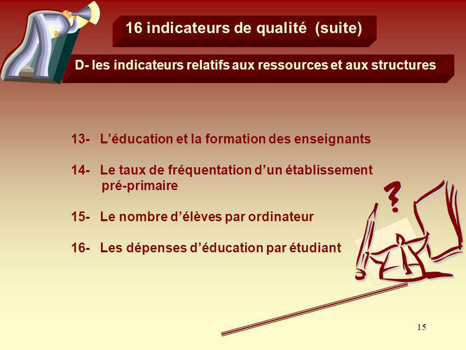 15 16 indicateurs de qualité (suite) D- les indicateurs relatifs aux ressources et aux structures 13- Léducation et la formation des enseignants 14- L