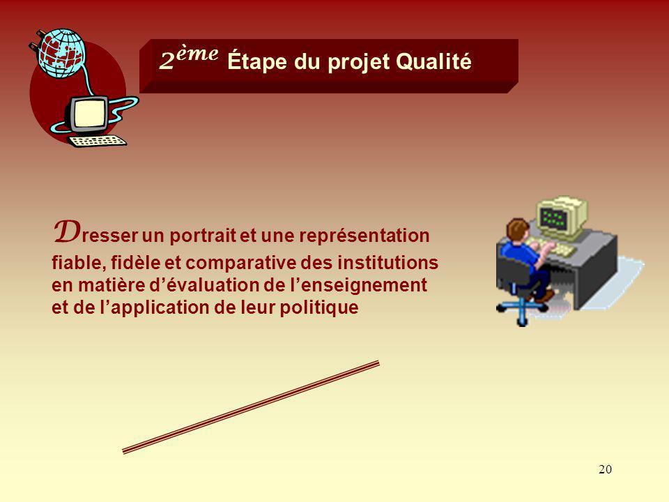 20 2 ème Étape du projet Qualité D resser un portrait et une représentation fiable, fidèle et comparative des institutions en matière dévaluation de l