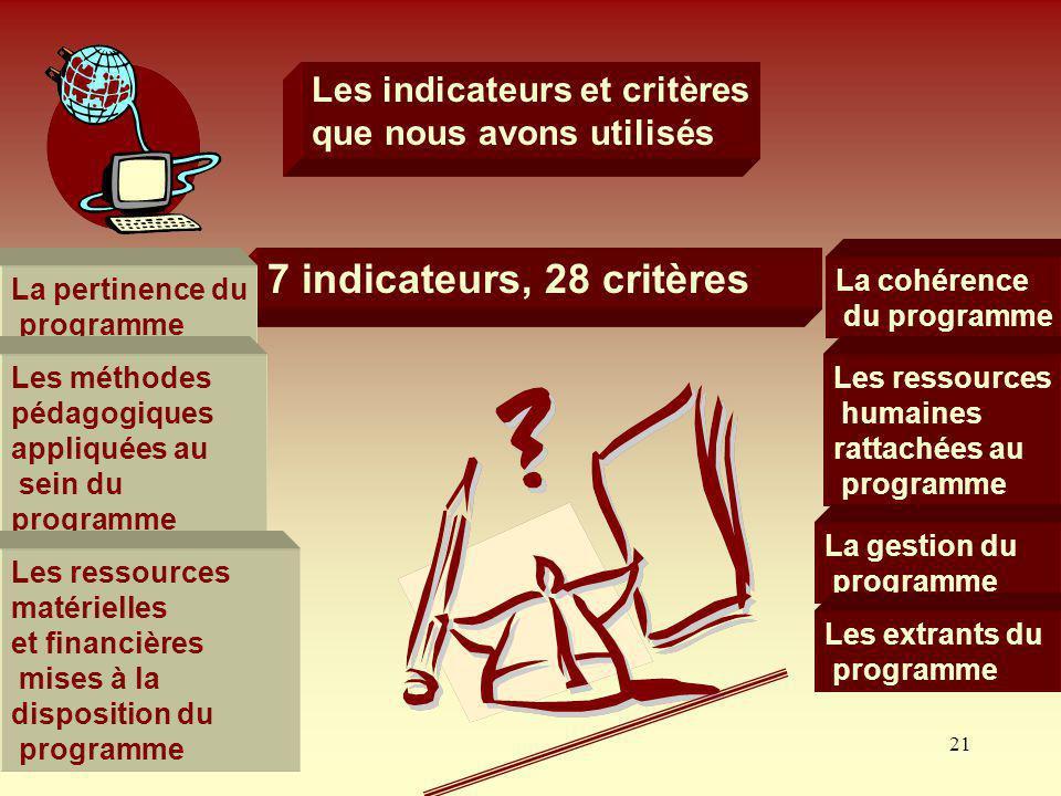 21 Les indicateurs et critères que nous avons utilisés 7 indicateurs, 28 critères La pertinence du programme La cohérence du programme Les méthodes pé