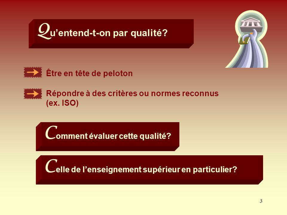 3 Q uentend-t-on par qualité? Répondre à des critères ou normes reconnus (ex. ISO) Être en tête de peloton C elle de lenseignement supérieur en partic