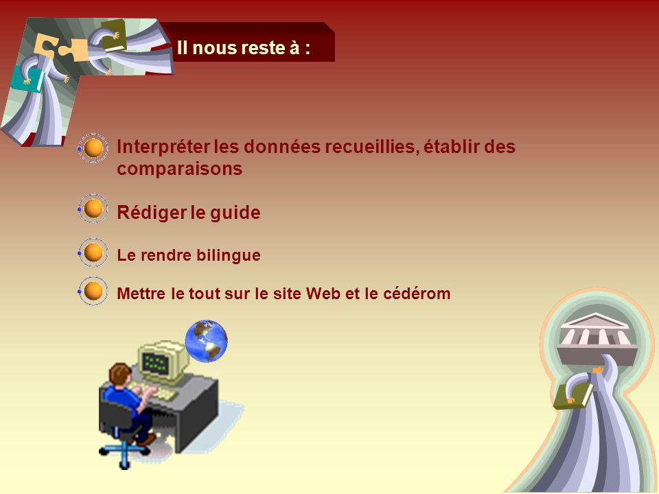 38 Il nous reste à : Interpréter les données recueillies, établir des comparaisons Rédiger le guide Le rendre bilingue Mettre le tout sur le site Web