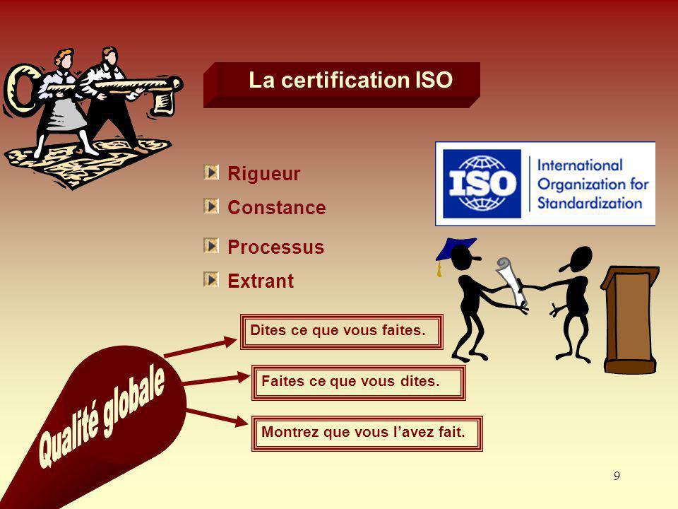 9 La certification ISO Processus Extrant Rigueur Constance Faites ce que vous dites. Dites ce que vous faites. Montrez que vous lavez fait.