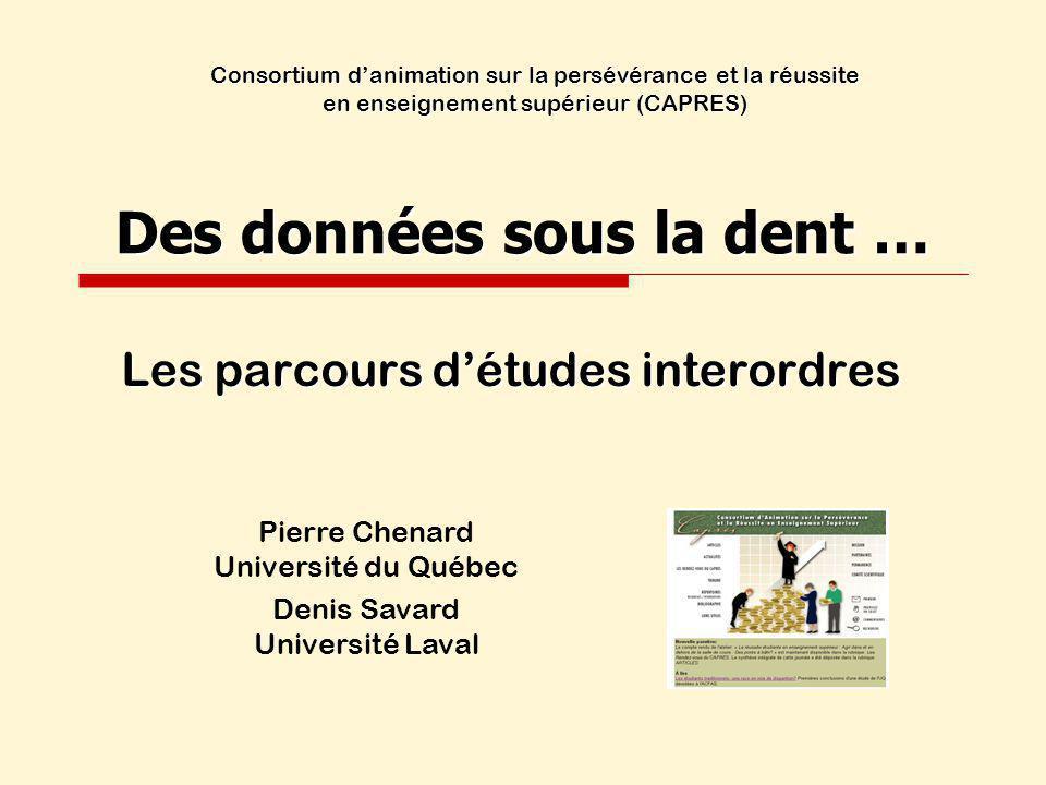 Des données sous la dent … Les parcours détudes interordres Pierre Chenard Université du Québec Denis Savard Université Laval Consortium danimation sur la persévérance et la réussite en enseignement supérieur (CAPRES)